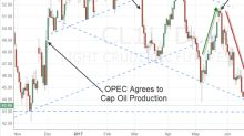 Not All Energy Stocks Fall in Conjunction With Oil Prices