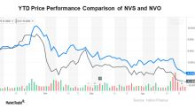 NVS and NVO: Which Has Higher Upside Potential?