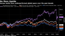 South Korean Bank Stocks Are the Least-Loved Equities in Asia