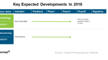What Investors Can Expect from Vanda Pharmaceuticals in 2018
