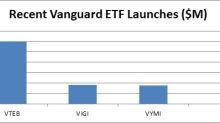 What's The Next ETF Step For Vanguard?
