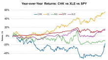 Chesapeake Energy Stock on the Move: What's Driving the Rally?