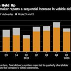 Tesla Delivery Beat Sends Shares Surging Toward Top Price Target