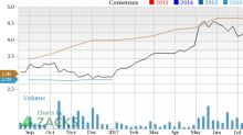 Why Mercadolibre (MELI) Could Be Positioned for a Slump