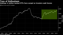 Investors Hoard MostGold inETFs in Six Years