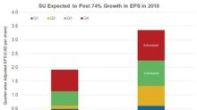 Suncor Ranks Second with 74% Earnings Growth Estimate