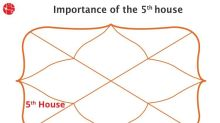 What Is the 5th house in Vedic Astrology?