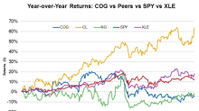 Cabot Oil & Gas's Recent Stock Performance