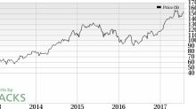 Can Range Resources (RRC) Spring a Surprise in Q2 Earnings?