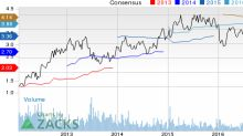Why Is Lennar Corp. (LEN) Up 2.44% Since the Last Earnings Report?