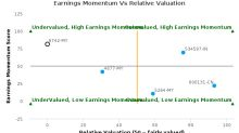 YTL Power International Bhd. breached its 50 day moving average in a Bearish Manner : 6742-MY : May 4, 2016