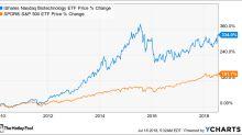 Better Buy: Novavax, Inc. vs. Pfizer