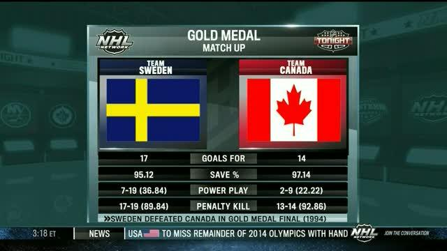 NHL Tonight: Sweden-Canada Preview