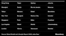 These Are the World's Most Expensive Cities for Luxuries