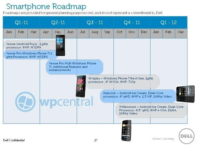 Dell's 2011 smartphone and tablet lineup leaked: Android Ice Cream, WP7 sliders, and a slate running Windows 8