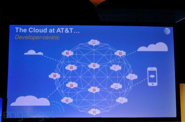 AT&T Cloud Architect: lets devs build their own clouds