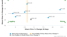 Greene King Plc breached its 50 day moving average in a Bullish Manner : GNK-GB : December 19, 2017