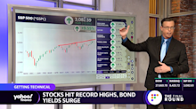 MARKETS: The S&P 500 will go this high; bonds gone wild