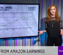 TODAY'S CHARTS: High expectations for Amazon earnings