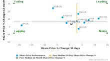 Commercial Metals Co. breached its 50 day moving average in a Bearish Manner : CMC-US : June 22, 2017