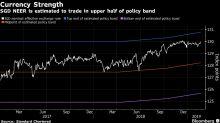 Singapore Dollar Bulls Look to CPI to Keep MAS on Hawkish Path