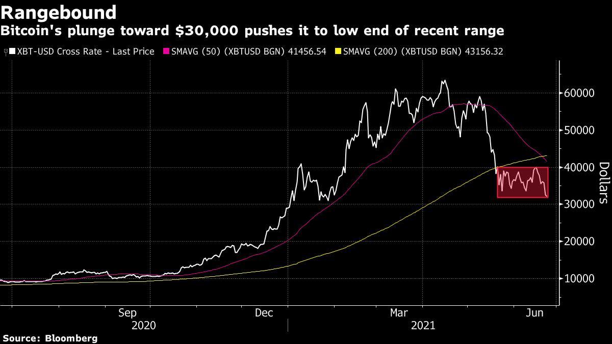 btc cad kaip didelis yra bitcoin rinkos dangtelis
