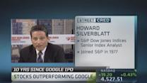 Stocks outperforming Google