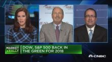 Markets have yet to bottom, says investor
