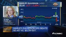Harley-Davidson beats Street but shares drop on sales dec...