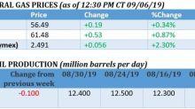 Oil Markets Bounce On Bullish Hopes