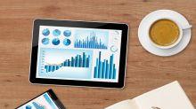 Garmin Shares See Big Money Buy Signals