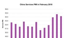 How China's Services PMI Trended in February 2018