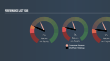 With A Recent ROE Of 5.45%, Can OneMain Holdings Inc (NYSE:OMF) Catch Up To Its Industry?