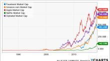 Lee Munson: 'I do think we are in a tech bubble'