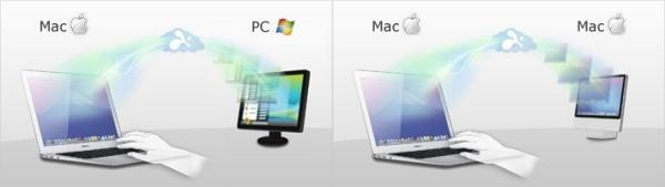 Splashtop Remote Desktop now available for Mac OS X, costs but $10
