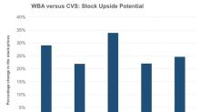 CVS Health and Walgreens: Comparing Stock Upside