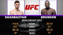 Mad Bets: UFC - Brunson vs. Shahbazyan Odds