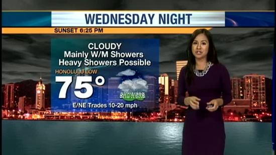 Wednesday evening weather forecast