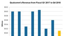What Would Excite Qualcomm Investors in Q4 2018?