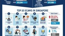 Carousell transactions account for 70% of e-commerce scams in Singapore in 2018: police