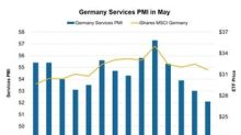 Germany's Falling Service Activity Weakens Its Business Climate