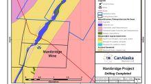 CanAlaska reports 9.47% nickel mineralization at Manibridge