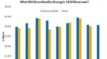 How NextEra Energy Is Placed ahead of Its 1Q18 Earnings