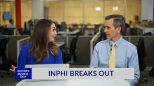 IPHI Breaks Out