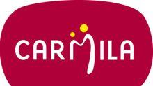 Carmila: 2021 Half-Year Results