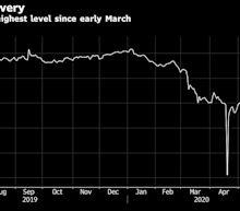Oil's Rally Hinges on What Happens at Next OPEC+ Meeting