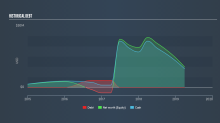 Investors Who Bought Novus Therapeutics (NASDAQ:NVUS) Shares A Year Ago Are Now Down 86%
