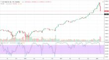 Dow Jones 30 and NASDAQ 100 Price forecast for the week of February 12, 2018, Technical Analysis
