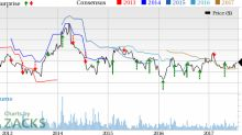 Domtar Corp (UFS) Q2 Earnings Beat Estimates, Stock Up 2.2%