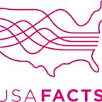 The New USAFacts Coronavirus Impact and Recovery Hub Gives Americans a Free and Easy Way to Get Real-Time Facts They Can Count On